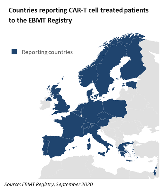 Countries reporting CAR-T cell treated patients to the EBMT registry - September 2020