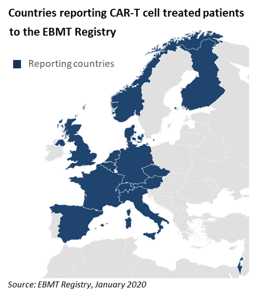 4. Countries reporting CAR-T cell treated patients to the EBMT registry - Jan 2020