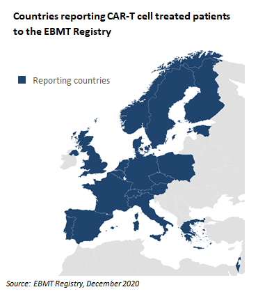 Countries reporting CAR-T cell patients 2020 EBMT Registry