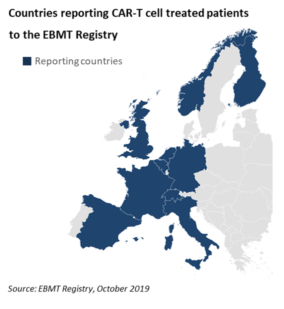 Map Europe - Countries reporting CAR-T cell therapies